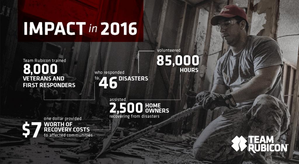 2016-impact-infographic-02